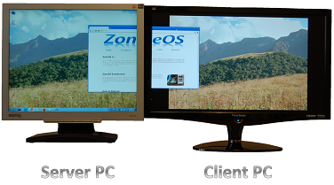 ZoneOS ZoneScreen